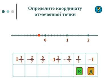 0 1 2 E Д –1 Определите координату отмеченной точки