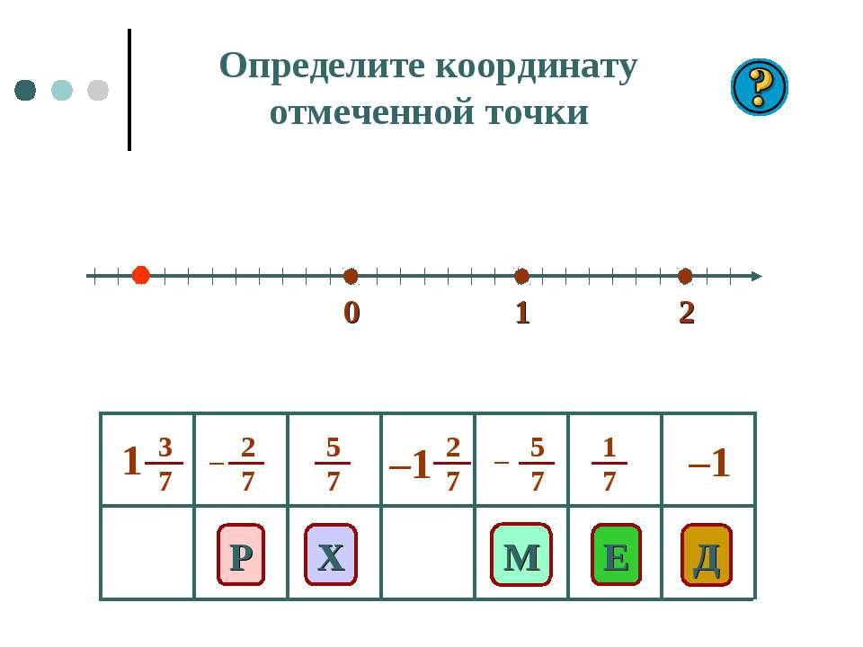 0 1 2 E Д Р Х М –1 Определите координату отмеченной точки