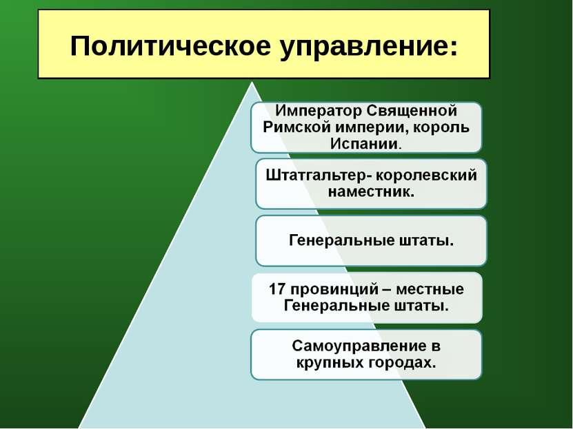 Политическое управление: