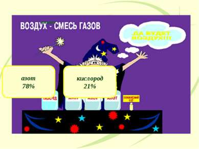 азот 78% кислород 21% 15.01.2010