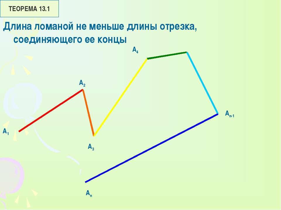 А1 А2 А3 А4 Аn-1 Аn ТЕОРЕМА 13.1 Длина ломаной не меньше длины отрезка, соеди...