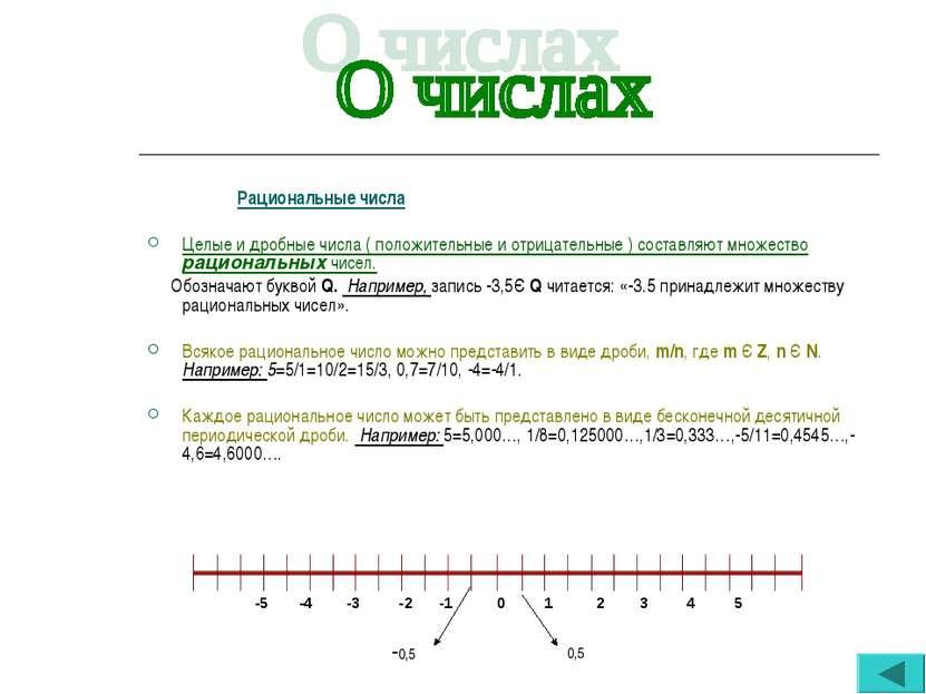 Рациональные числа Целые и дробные числа ( положительные и отрицательные ) со...