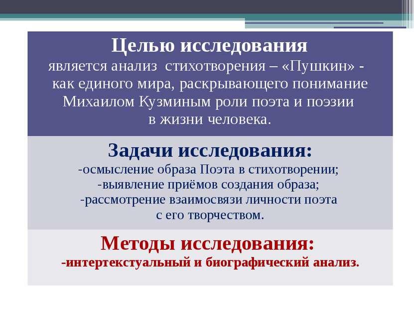 Цельюисследования являетсяанализстихотворения – «Пушкин» - как единого мира, ...