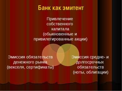 Банк как эмитент