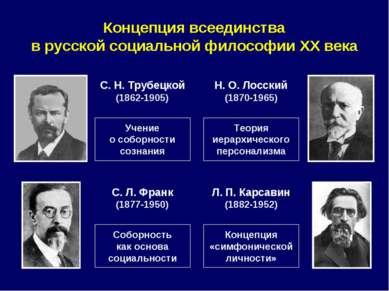 Концепция всеединства в русской социальной философии XX века С.Н.Трубецкой ...