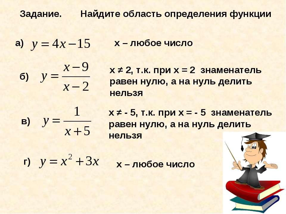 Задание. Найдите область определения функции а) б) в) г) х – любое число х ≠ ...