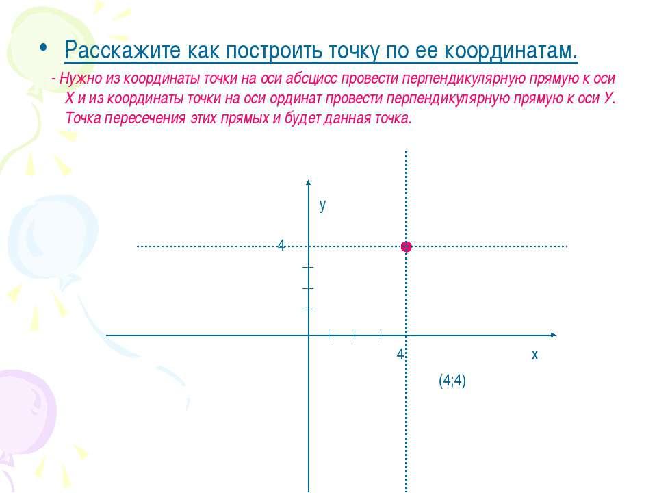 Расскажите как построить точку по ее координатам. - Нужно из координаты точки...