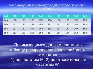 Рост каждой из 50 гимнасток одного клуба занесен в таблицу По имеющимся данны...