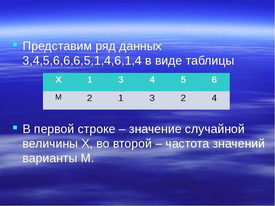 Представим ряд данных 3,4,5,6,6,6,5,1,4,6,1,4 в виде таблицы В первой строке ...