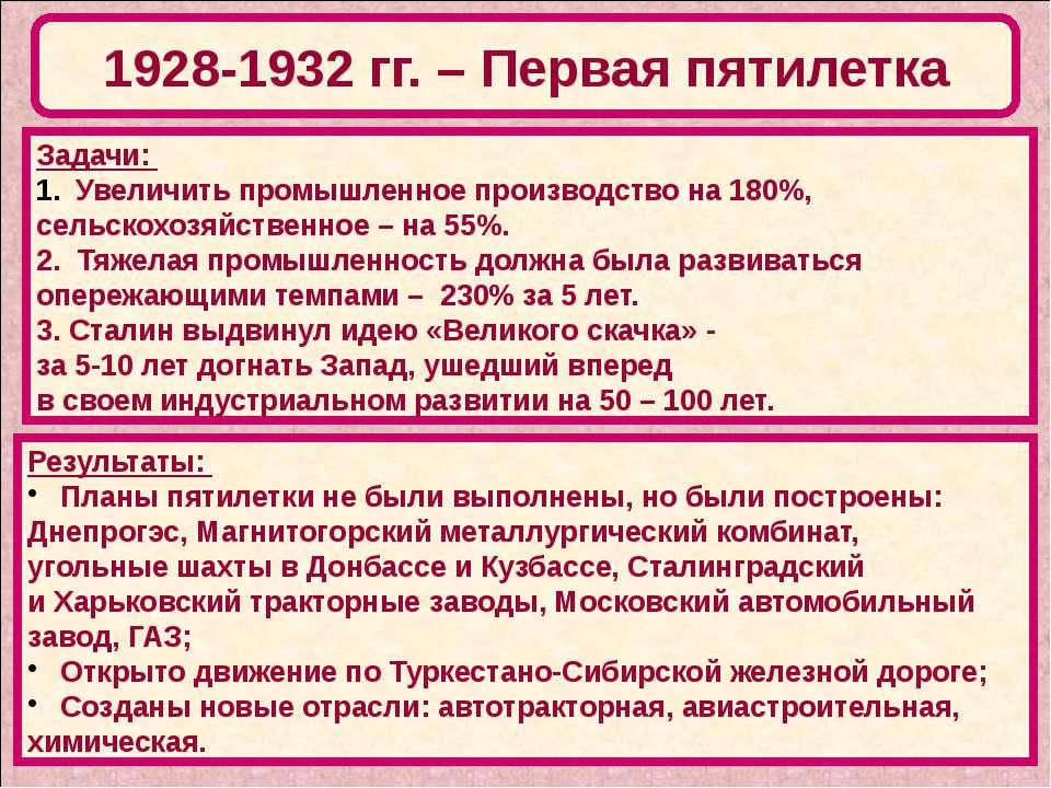 1928-1932 гг. – Первая пятилетка Задачи: Увеличить промышленное производство ...
