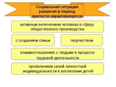 Социальная ситуация развития в период зрелости характеризуется взаимоотношени...
