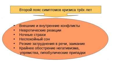 Второй пояс симптомов кризиса трёх лет Внешние и внутренние конфликты Невроти...