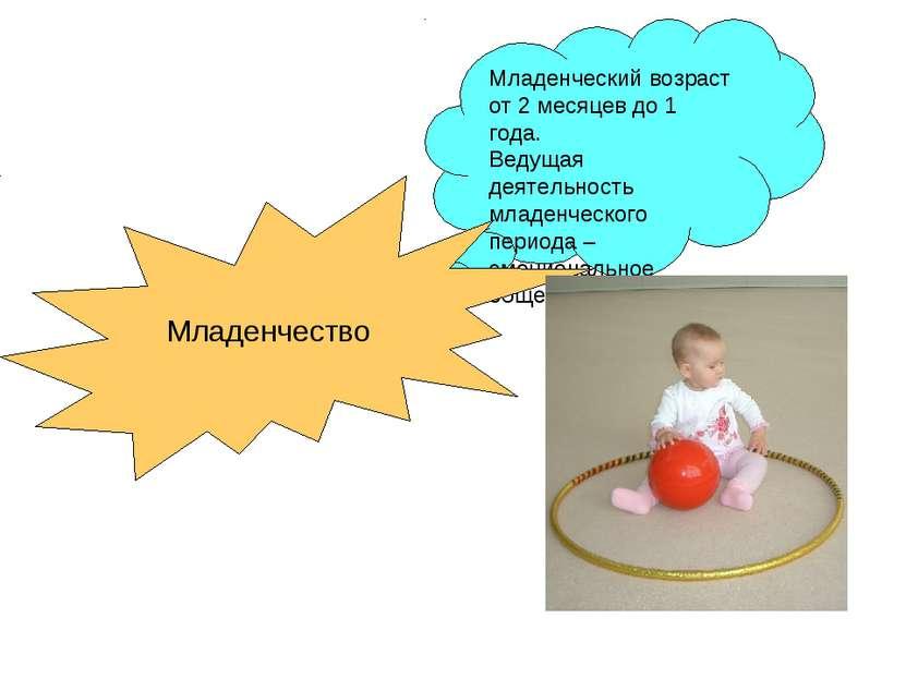 Младенческий возраст от 2 месяцев до 1 года. Ведущая деятельность младенческо...