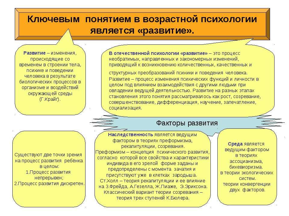 Факторы развития Ключевым понятием в возрастной психологии является «развитие...