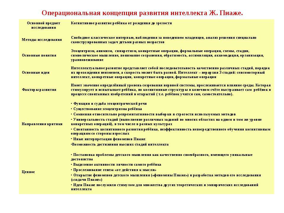 Image : kognitivnaya if you are looking for and want to buy a we firmly believe that amazoncom is the largest trusted online retail, and you can buy
