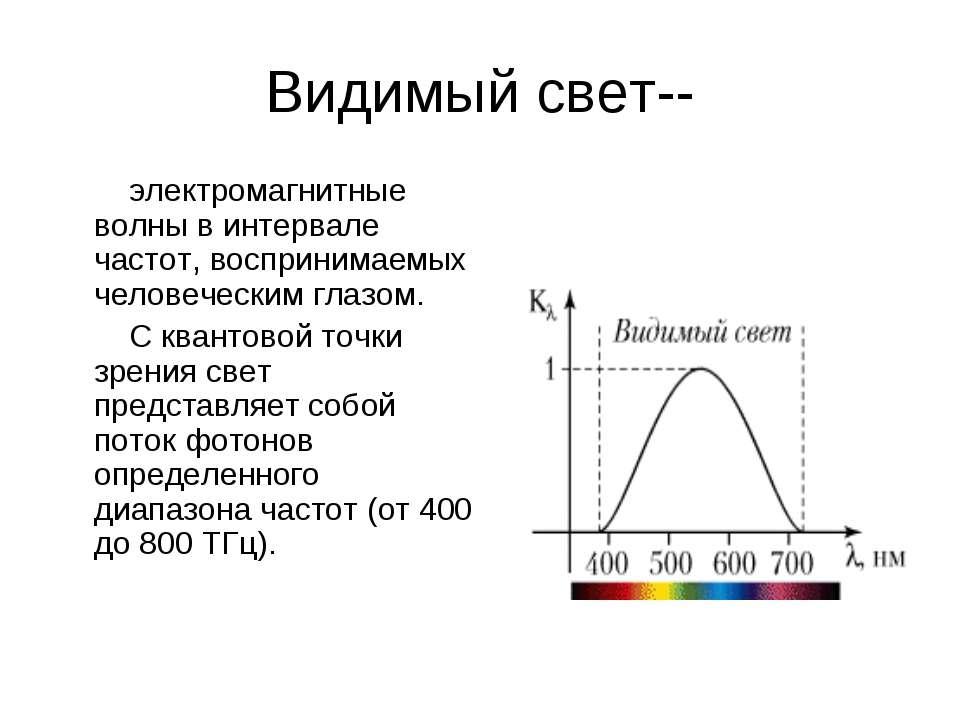Видимый свет-- электромагнитные волны в интервале частот, воспринимаемых чело...