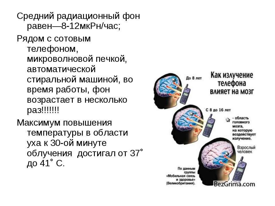 Средний радиационный фон равен—8-12мкРн/час; Рядом с сотовым телефоном, микро...