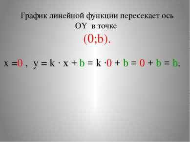 График линейной функции пересекает ось OY в точке (0;b). х =0 , y = k · x + b...