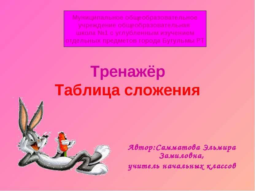 Тренажёр Таблица сложения Автор:Самматова Эльмира Замиловна, учитель начальны...