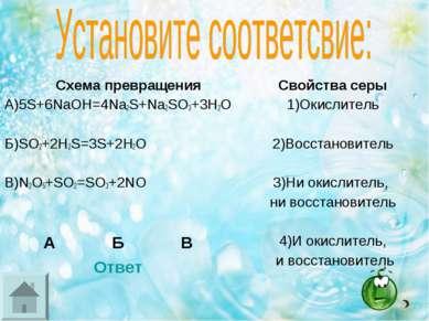 Схема превращения А)5S+6NaOH=4Na2S+Na2SO3+3H2O Б)SO2+2H2S=3S+2H2O В)N2O5+SO2=...