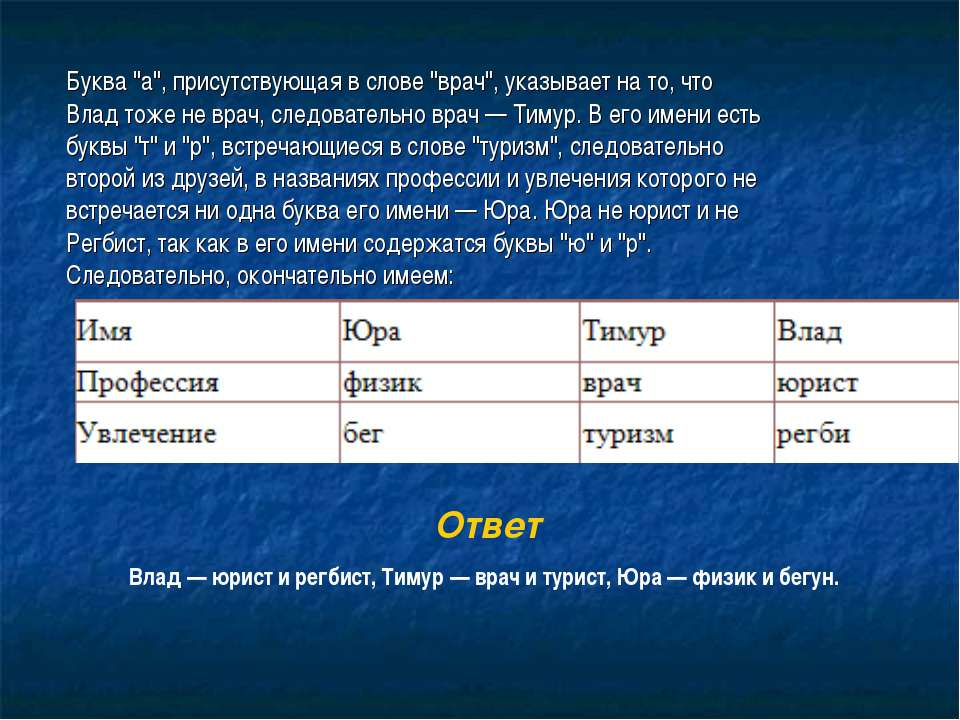 """Буква """"а"""", присутствующая в слове """"врач"""", указывает на то, что Влад тоже не в..."""