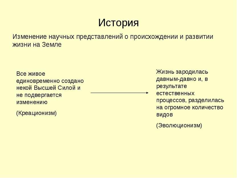 История Изменение научных представлений о происхождении и развитии жизни на З...