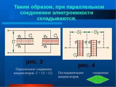 Таким образом, при параллельном соединении электроемкости складываются. рис. ...