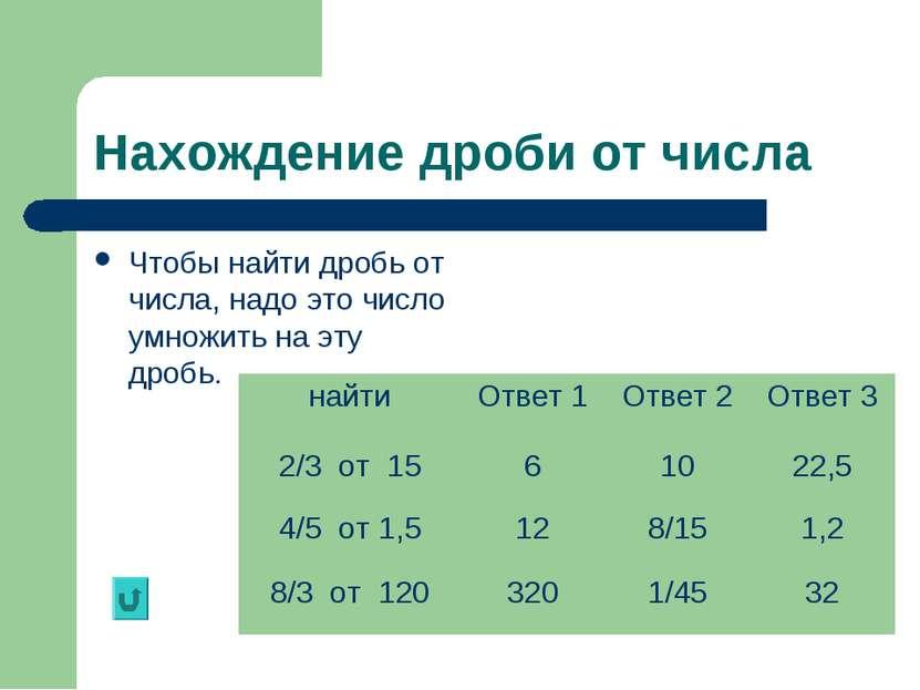 Нахождение дроби от числа Чтобы найти дробь от числа, надо это число умножить...