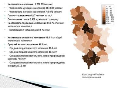 Численность населения 7 310 555человек  Численность мужского населения 3 56...