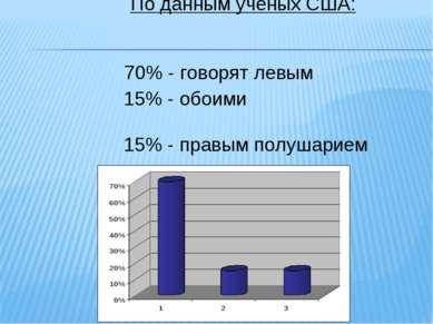По данным ученых США: 70% - говорят левым 15% - обоими 15% - правым полушарием