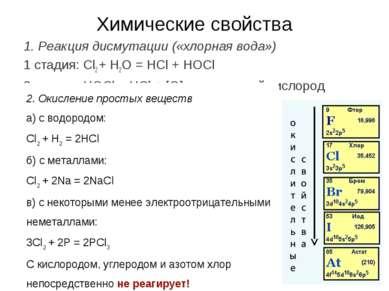 Химические свойства 1. Реакция дисмутации («хлорная вода») 1 стадия: Cl2 + H2...