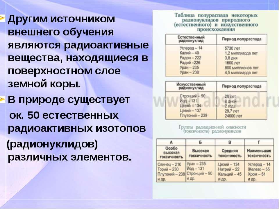 Другим источником внешнего обучения являются радиоактивные вещества, находящи...