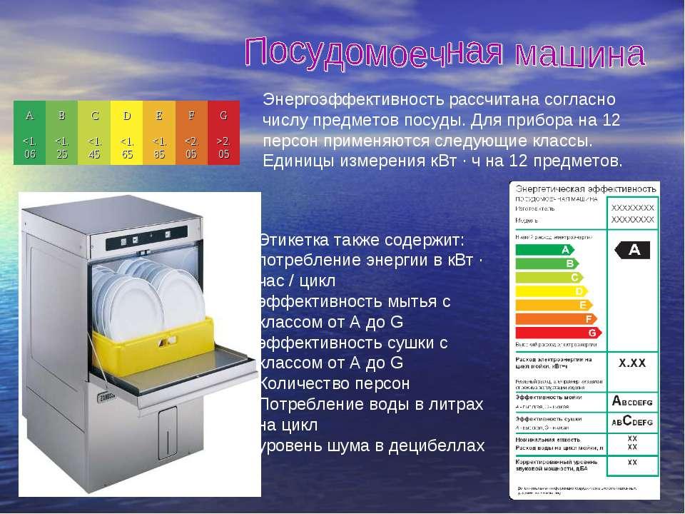 Энергоэффективность рассчитана согласно числу предметов посуды. Для прибора н...
