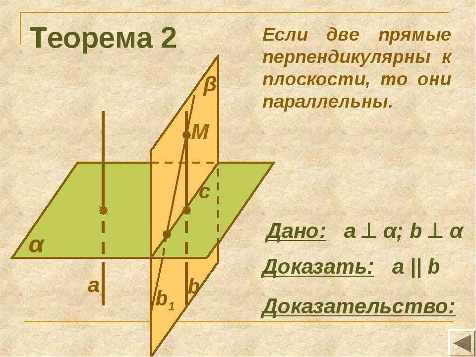 Теорема 2 α Доказать: а || b Доказательство: Если две прямые перпендикулярны ...