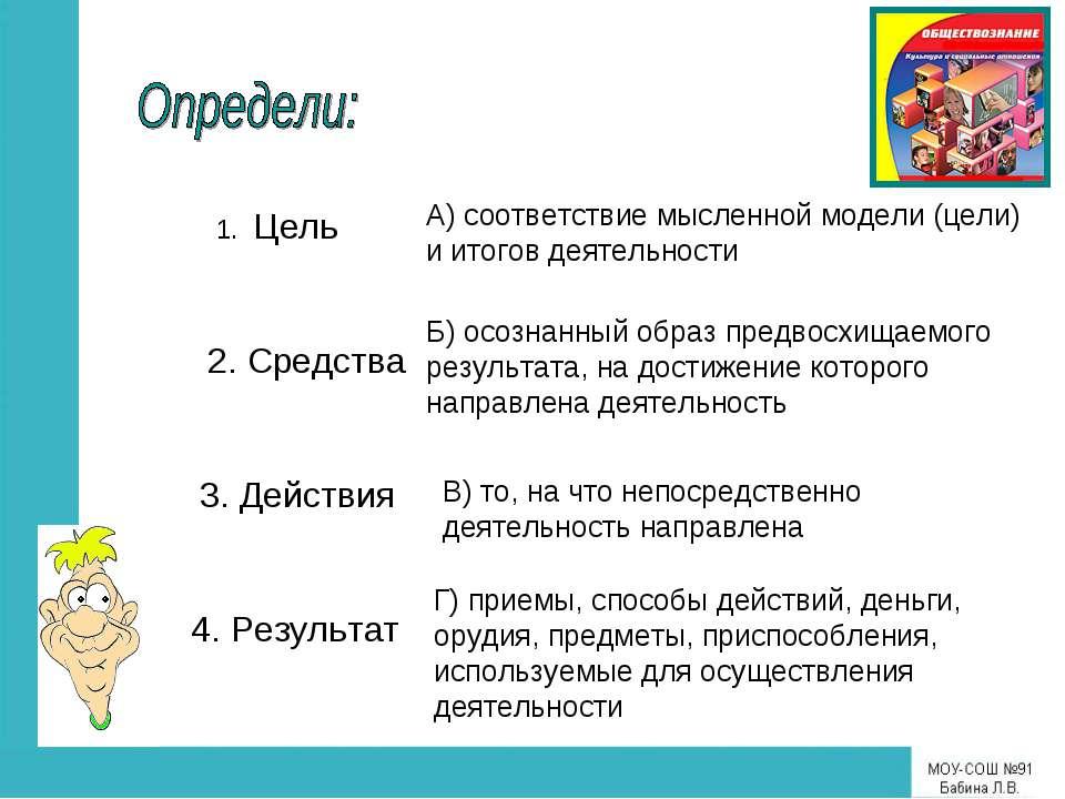 1. Цель 2. Средства 3. Действия 4. Результат Г) приемы, способы действий, ден...