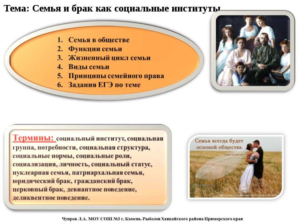 Тема: Семья и брак как социальные институты
