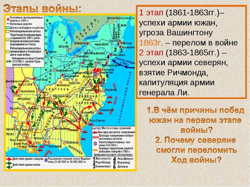 1 этап (1861-1863гг.)– успехи армии южан, угроза Вашингтону 1863г. – перелом ...