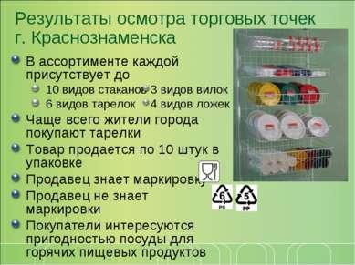 Результаты осмотра торговых точек г. Краснознаменска В ассортименте каждой пр...