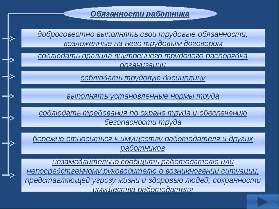 Согласование работников и работодателей по вопросам регулирования трудовых от...