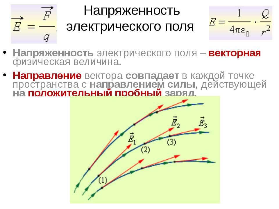 Напряженность электрического поля Напряженность электрического поля – векторн...
