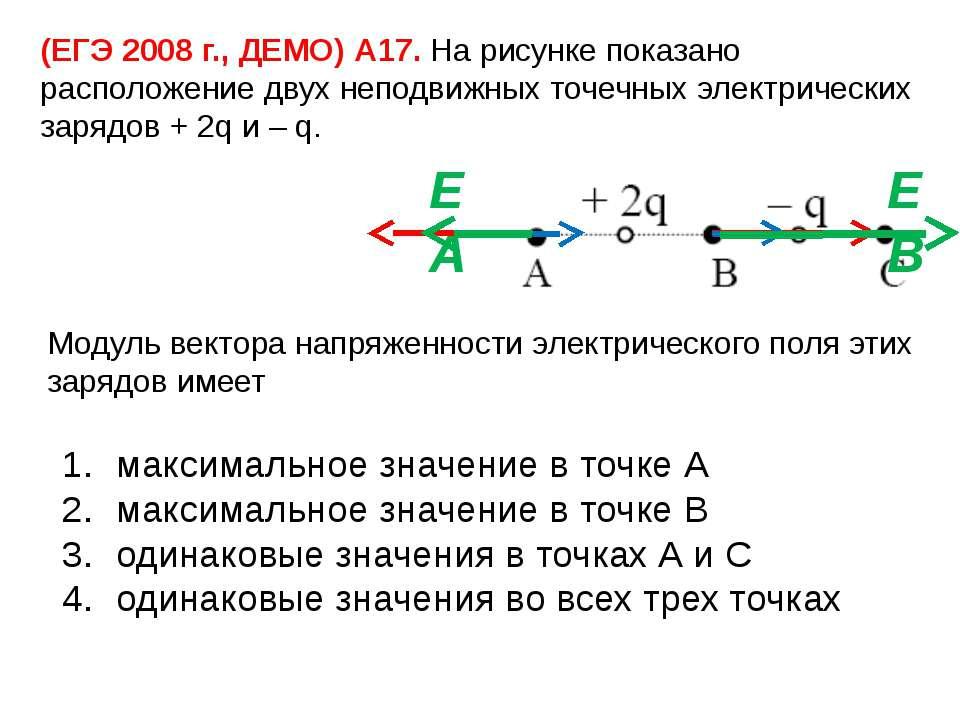 (ЕГЭ 2008 г., ДЕМО) А17. На рисунке показано расположение двух неподвижных то...