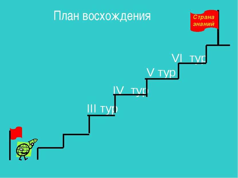 План восхождения III тур IV тур V тур VI тур Страна знаний