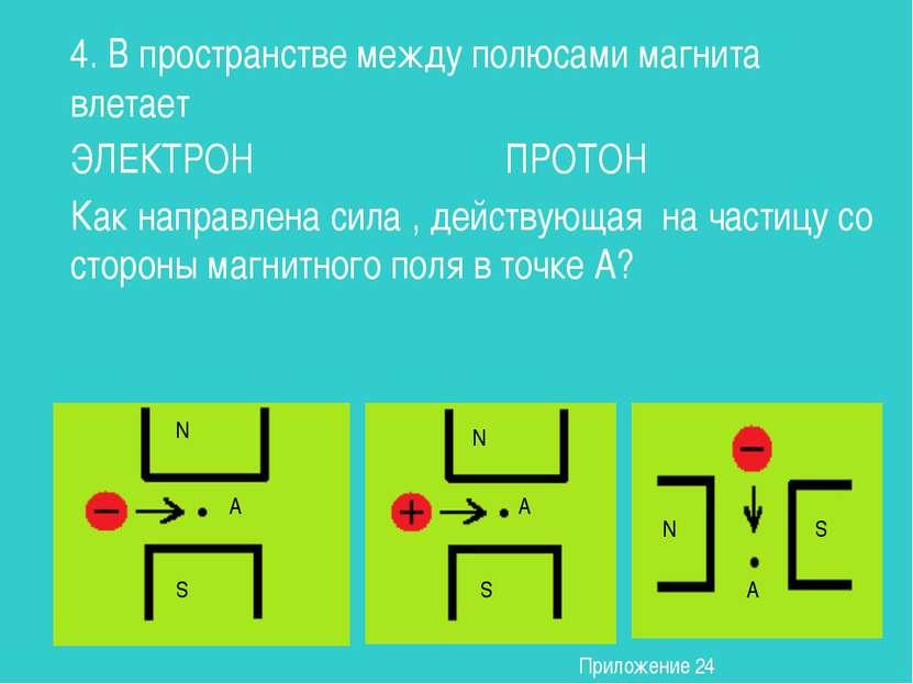 4. В пространстве между полюсами магнита влетает ЭЛЕКТРОН ПРОТОН Как направле...