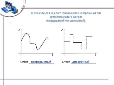 3. Укажите для каждого графического изображения тип соответствующего сигнала ...