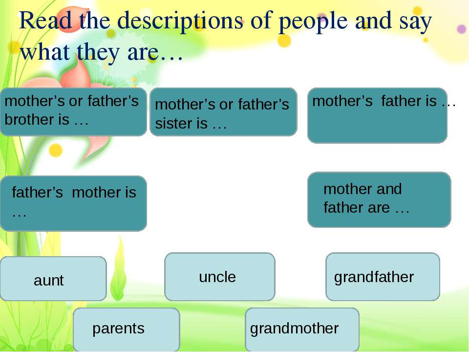 mother's or father's brother is … uncle mother's or father's sister is … aunt...