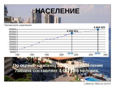 НАСЕЛЕНИЕ 2015 2050 4 256 911 4 964 025 По оценке на конец 2009 года населени...