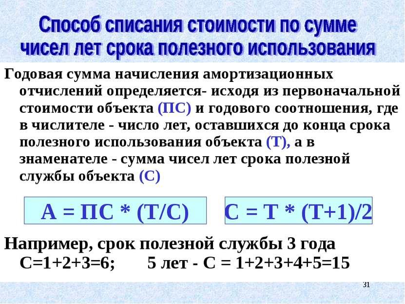 * Годовая сумма начисления амортизационных отчислений определяется- исходя из...