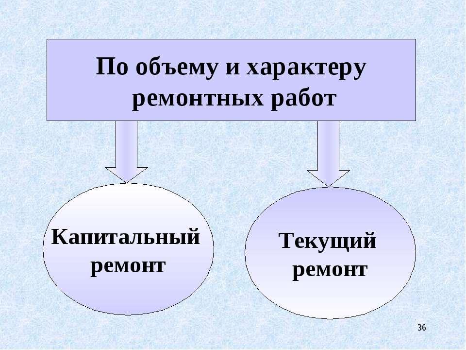 * По объему и характеру ремонтных работ Капитальный ремонт Текущий ремонт
