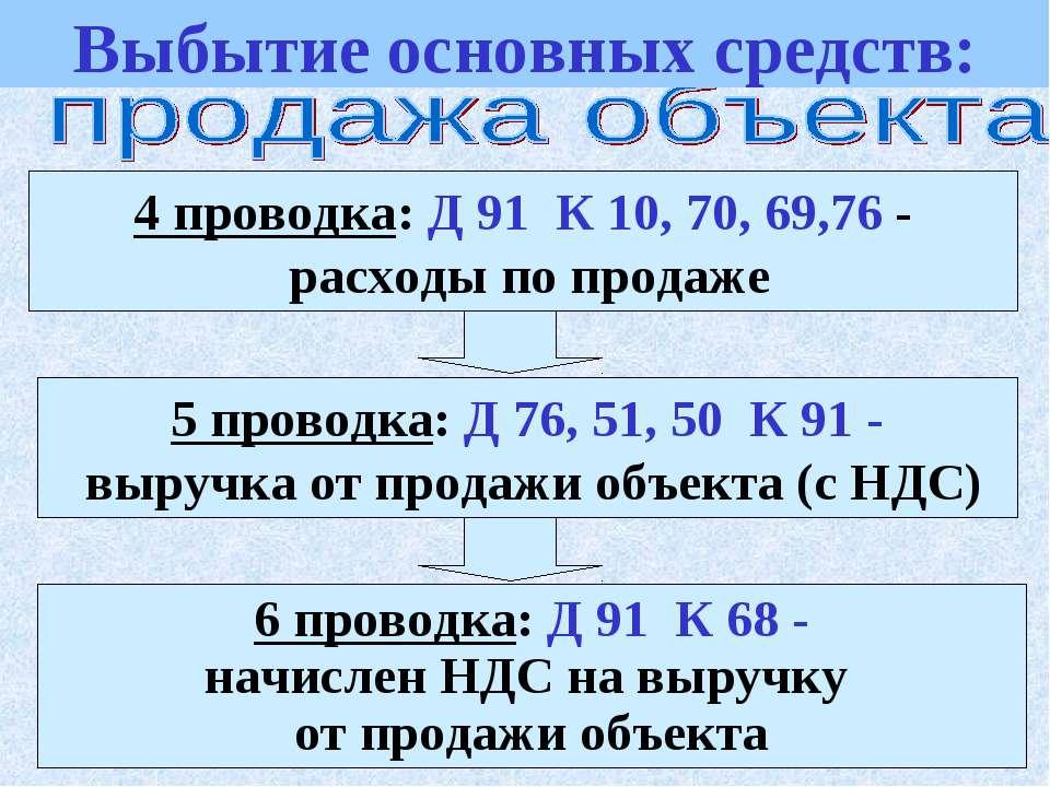 * 4 проводка: Д 91 К 10, 70, 69,76 - расходы по продаже 5 проводка: Д 76, 51,...