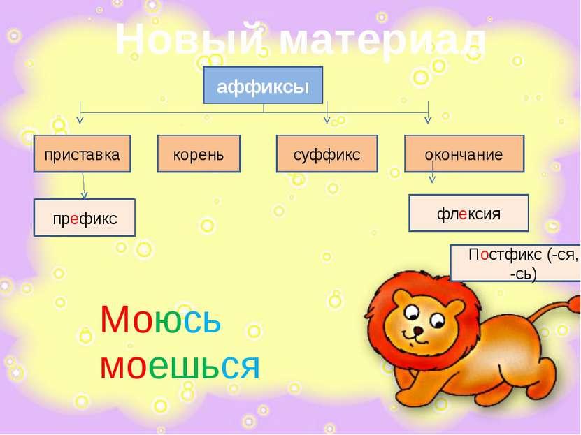 Новый материал приставка корень суффикс окончание аффиксы префикс флексия Пос...